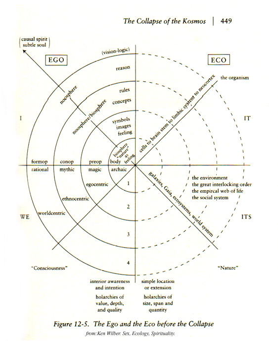 Világnézeti nevelés a pártoktatásban () Világnézet szintjei